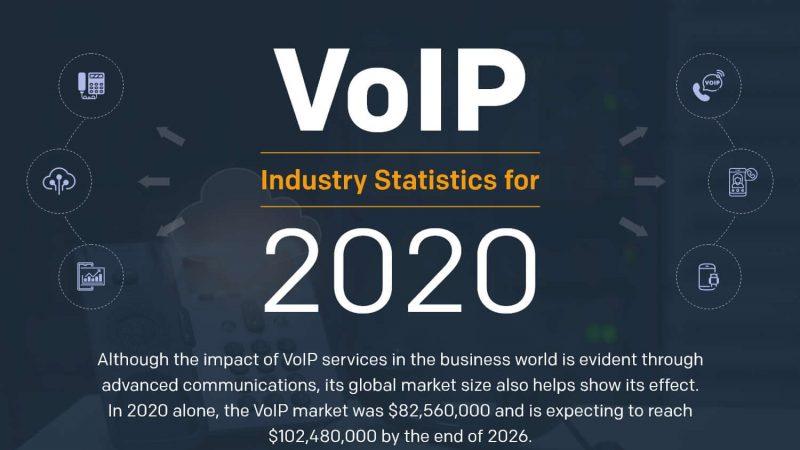 VoIP Industry Statistics 2020